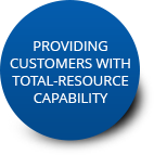 providing customers with total-resource capability